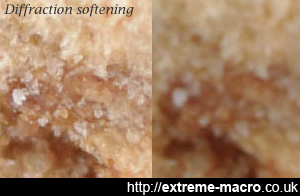 Diffraction softening in extreme macro